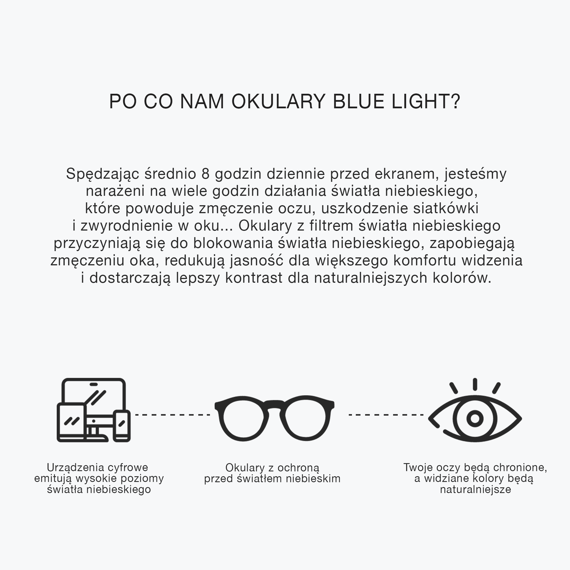 Okulary Meller Blue Light Kubu Grey